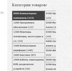 Aw: Вопрос по jshopping_tree_categories